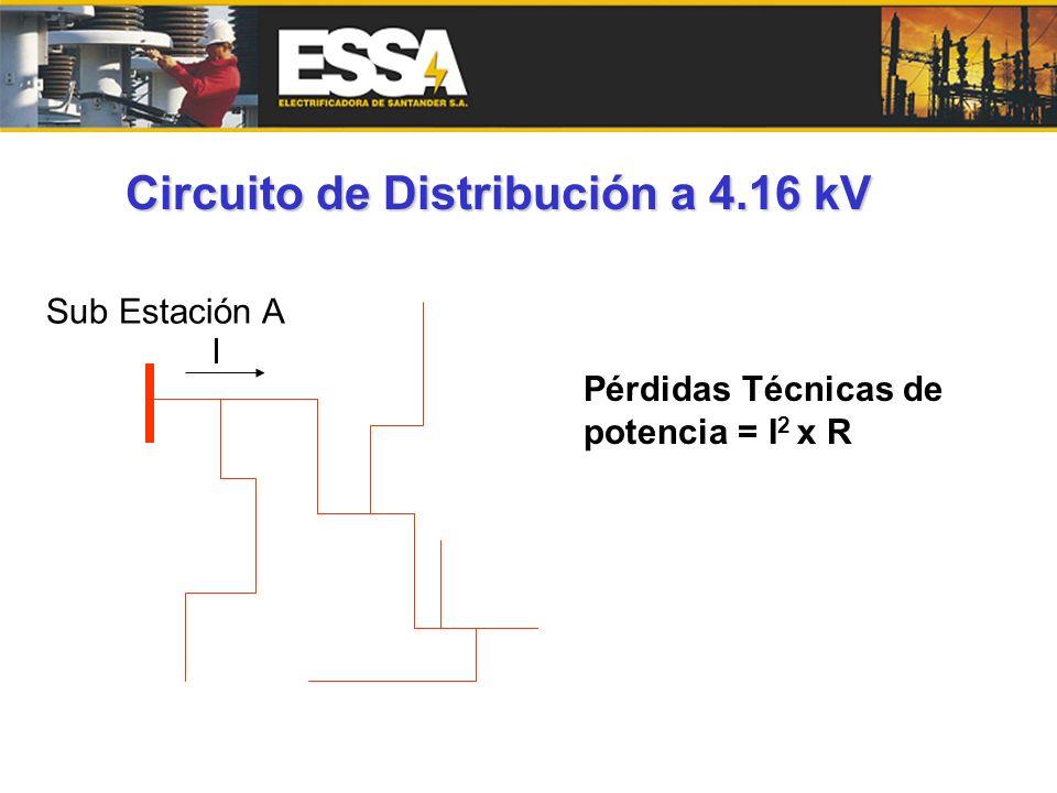 Circuito de Distribución a 4.16 kV