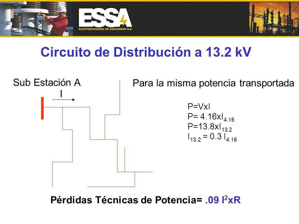 Circuito de Distribución a 13.2 kV