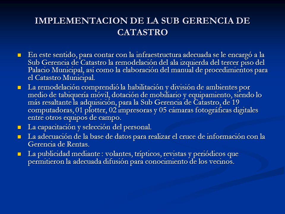 IMPLEMENTACION DE LA SUB GERENCIA DE CATASTRO