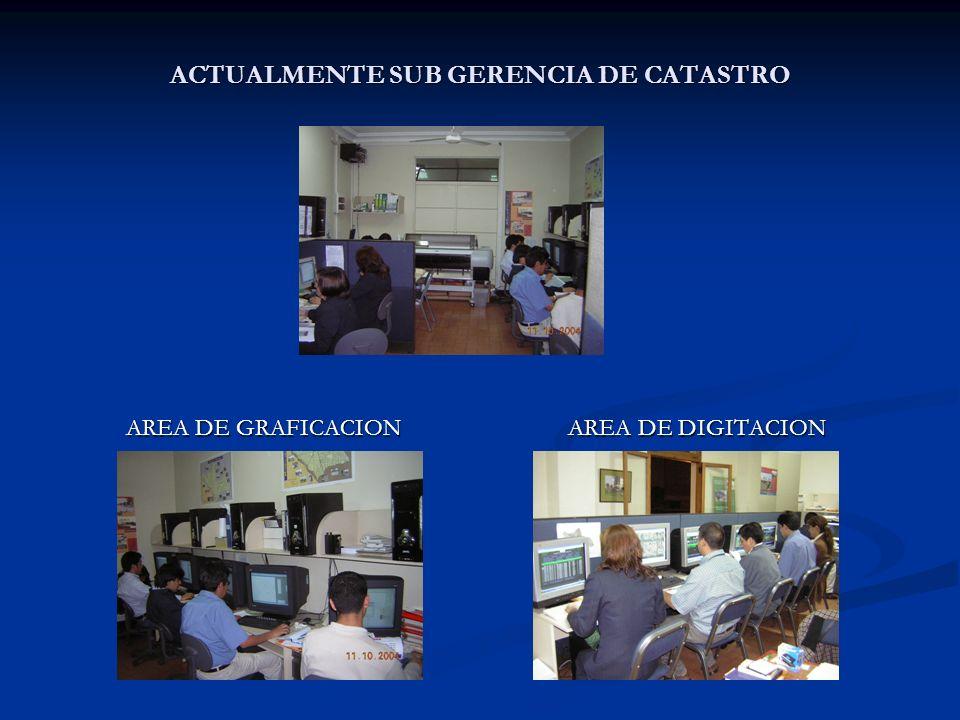 ACTUALMENTE SUB GERENCIA DE CATASTRO