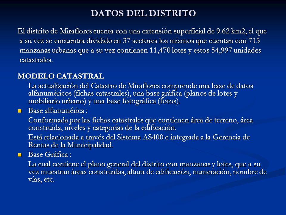 DATOS DEL DISTRITOEl distrito de Miraflores cuenta con una extensión superficial de 9.62 km2, el que.