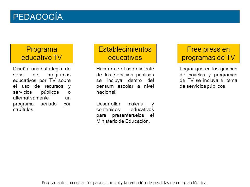 Free press en programas de TV