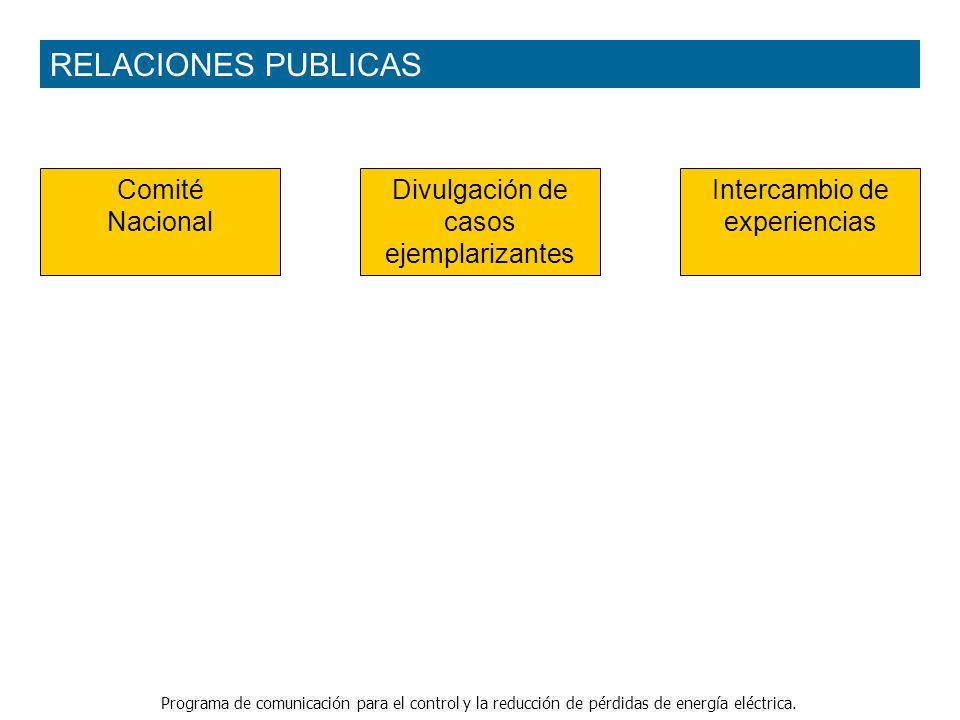 RELACIONES PUBLICAS Comité Nacional