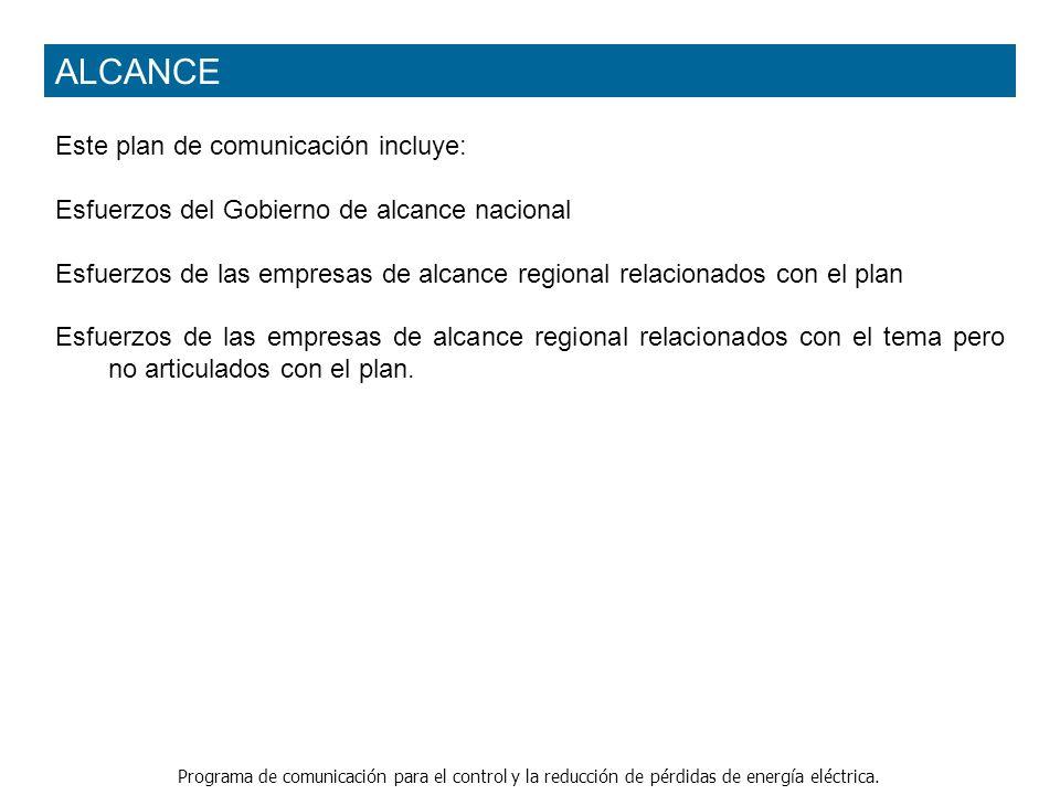 ALCANCE Este plan de comunicación incluye: