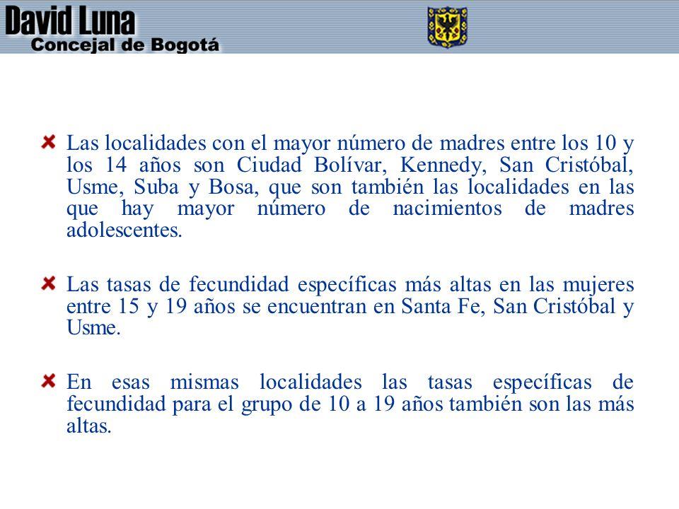 Las localidades con el mayor número de madres entre los 10 y los 14 años son Ciudad Bolívar, Kennedy, San Cristóbal, Usme, Suba y Bosa, que son también las localidades en las que hay mayor número de nacimientos de madres adolescentes.