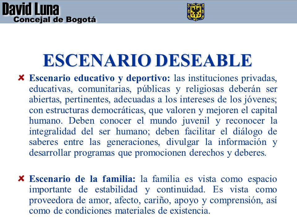 ESCENARIO DESEABLE