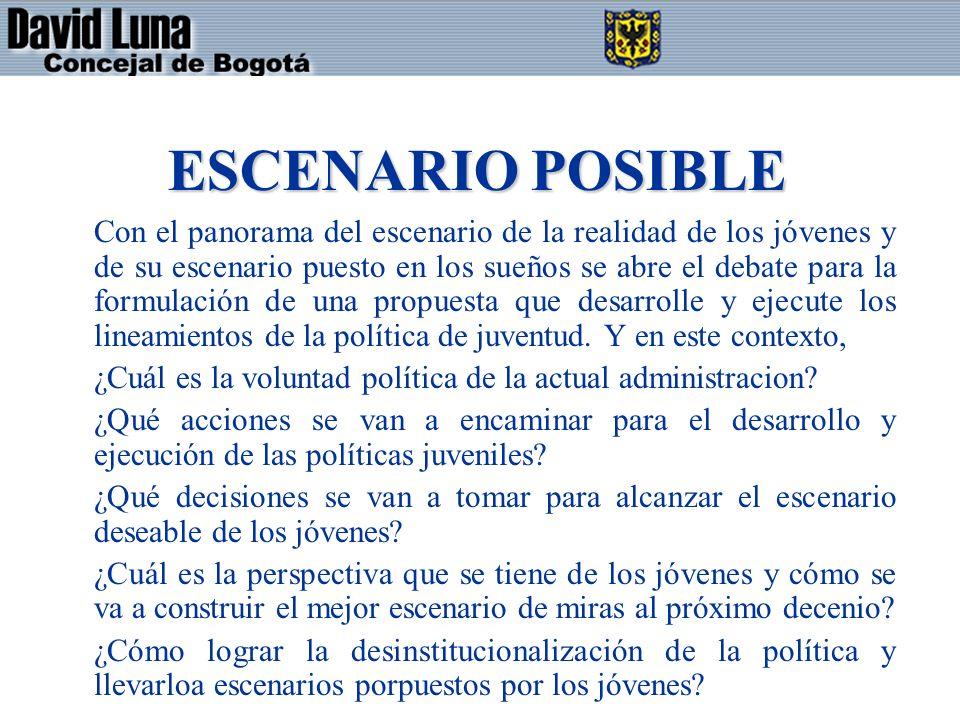 ESCENARIO POSIBLE