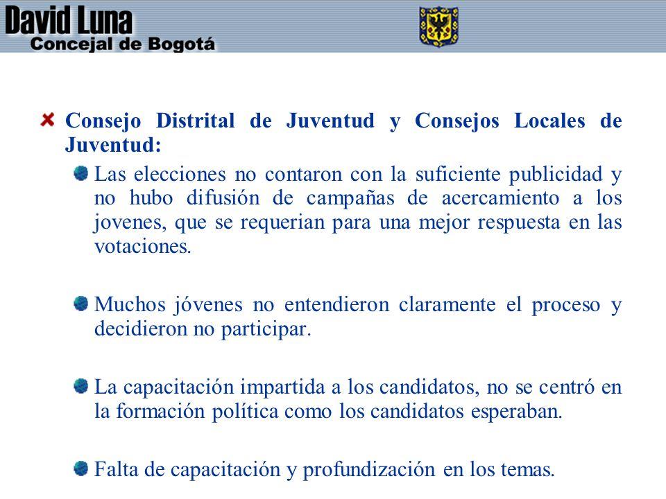Consejo Distrital de Juventud y Consejos Locales de Juventud: