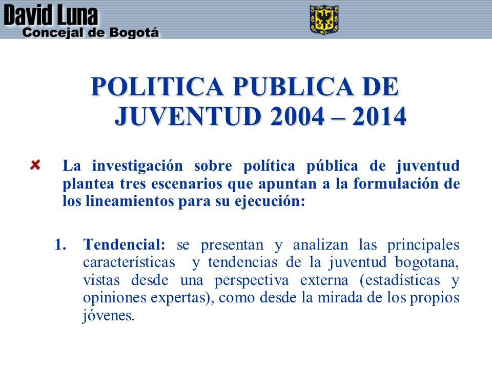 POLITICA PUBLICA DE JUVENTUD 2004 – 2014