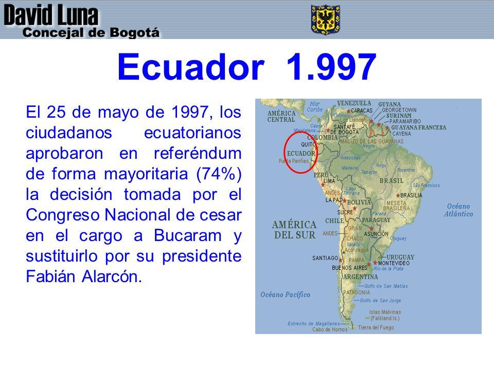 Ecuador 1.997