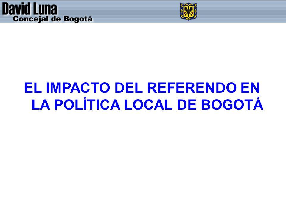 EL IMPACTO DEL REFERENDO EN LA POLÍTICA LOCAL DE BOGOTÁ