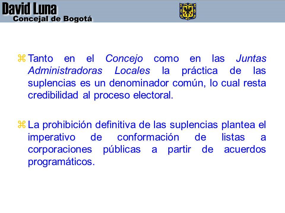Tanto en el Concejo como en las Juntas Administradoras Locales la práctica de las suplencias es un denominador común, lo cual resta credibilidad al proceso electoral.