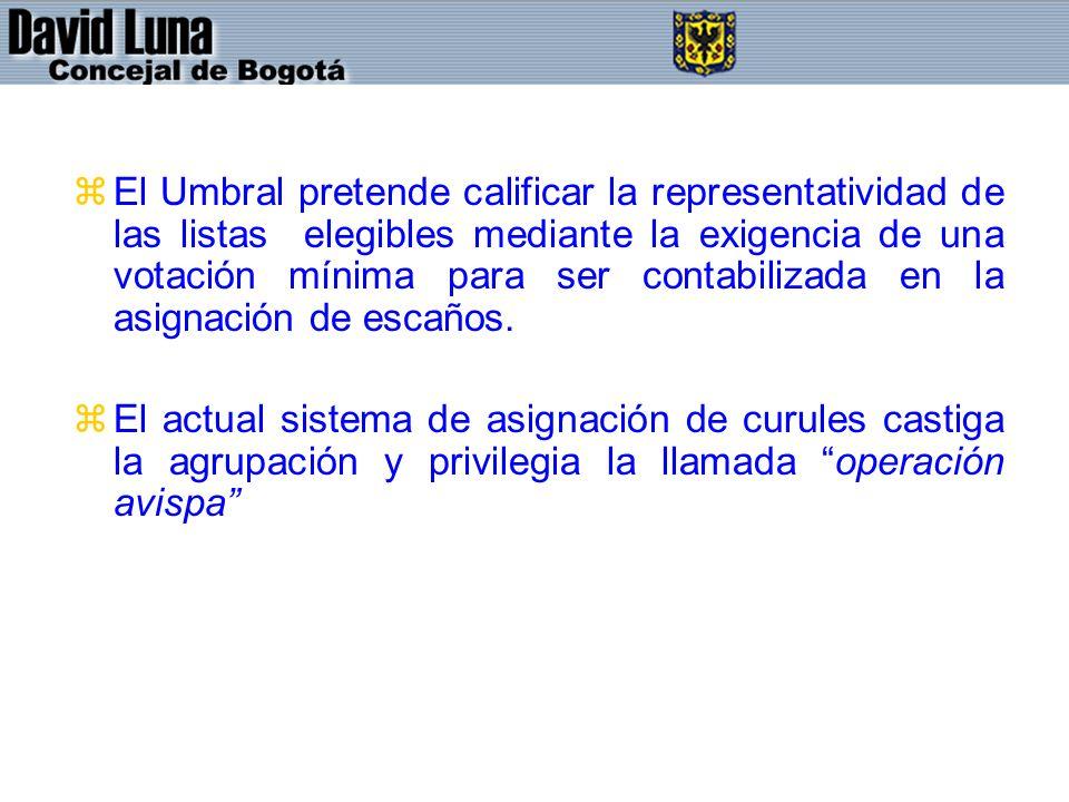 El Umbral pretende calificar la representatividad de las listas elegibles mediante la exigencia de una votación mínima para ser contabilizada en la asignación de escaños.