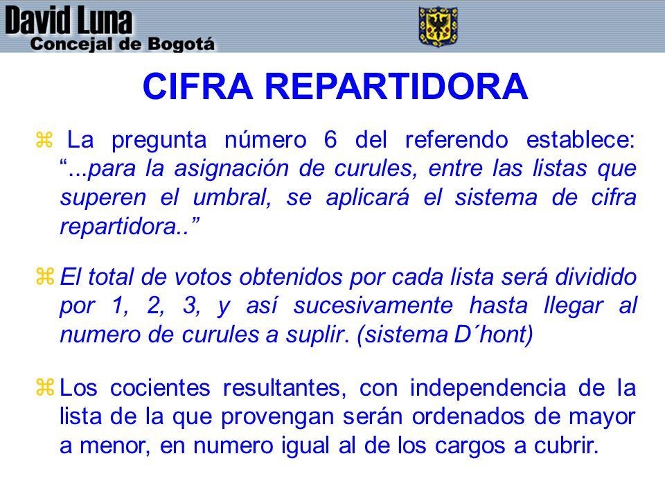 CIFRA REPARTIDORA