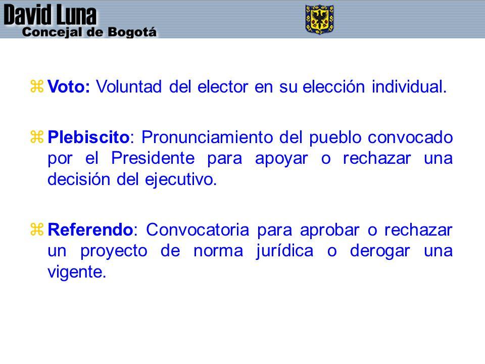 Voto: Voluntad del elector en su elección individual.