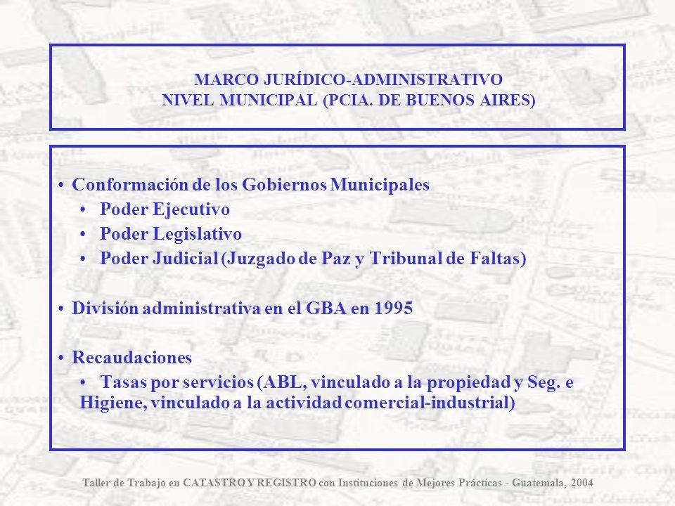 MARCO JURÍDICO-ADMINISTRATIVO NIVEL MUNICIPAL (PCIA. DE BUENOS AIRES)