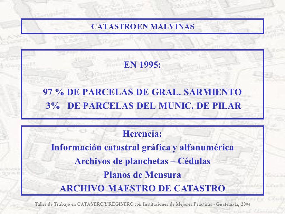 97 % DE PARCELAS DE GRAL. SARMIENTO 3% DE PARCELAS DEL MUNIC. DE PILAR