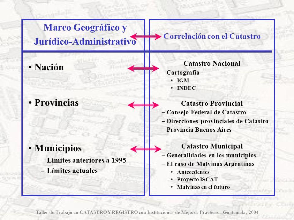 Jurídico-Administrativo Correlación con el Catastro