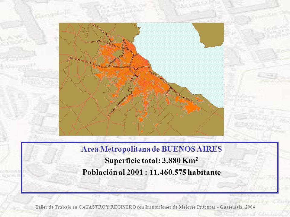 Area Metropolitana de BUENOS AIRES Superficie total: 3.880 Km2