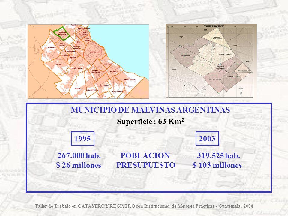 MUNICIPIO DE MALVINAS ARGENTINAS Superficie : 63 Km2