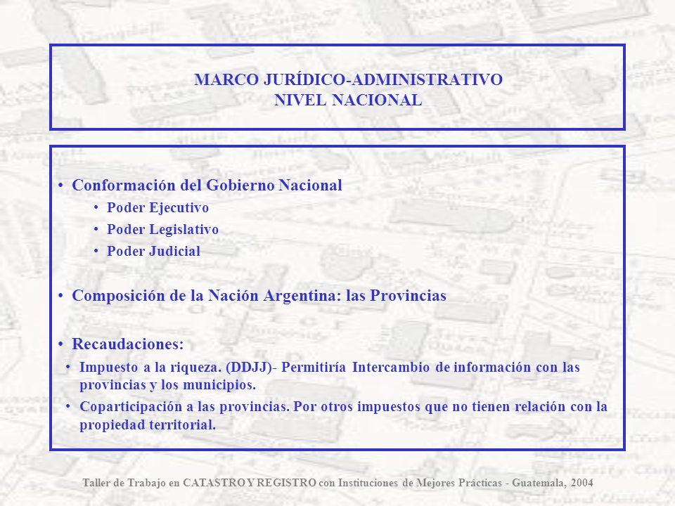 MARCO JURÍDICO-ADMINISTRATIVO NIVEL NACIONAL