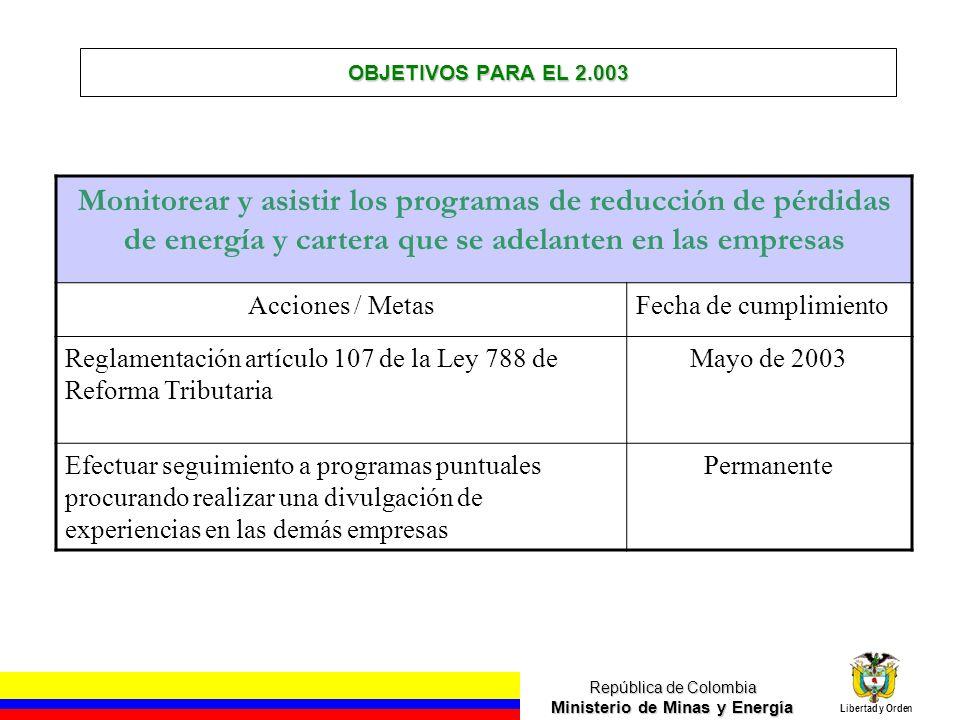 OBJETIVOS PARA EL 2.003 Monitorear y asistir los programas de reducción de pérdidas de energía y cartera que se adelanten en las empresas.