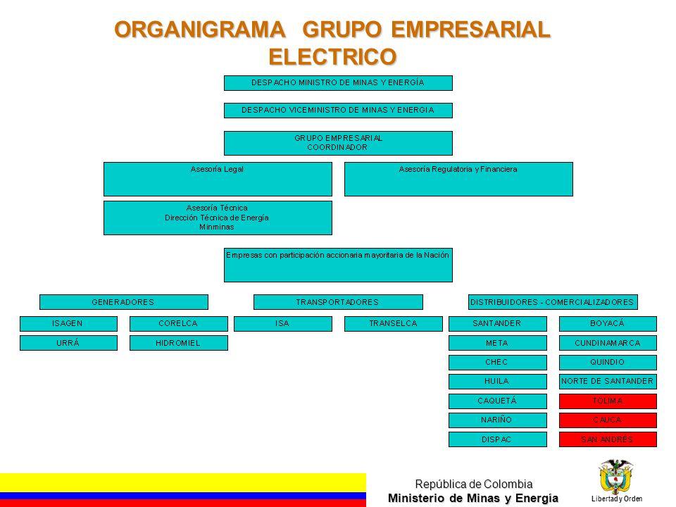 ORGANIGRAMA GRUPO EMPRESARIAL ELECTRICO