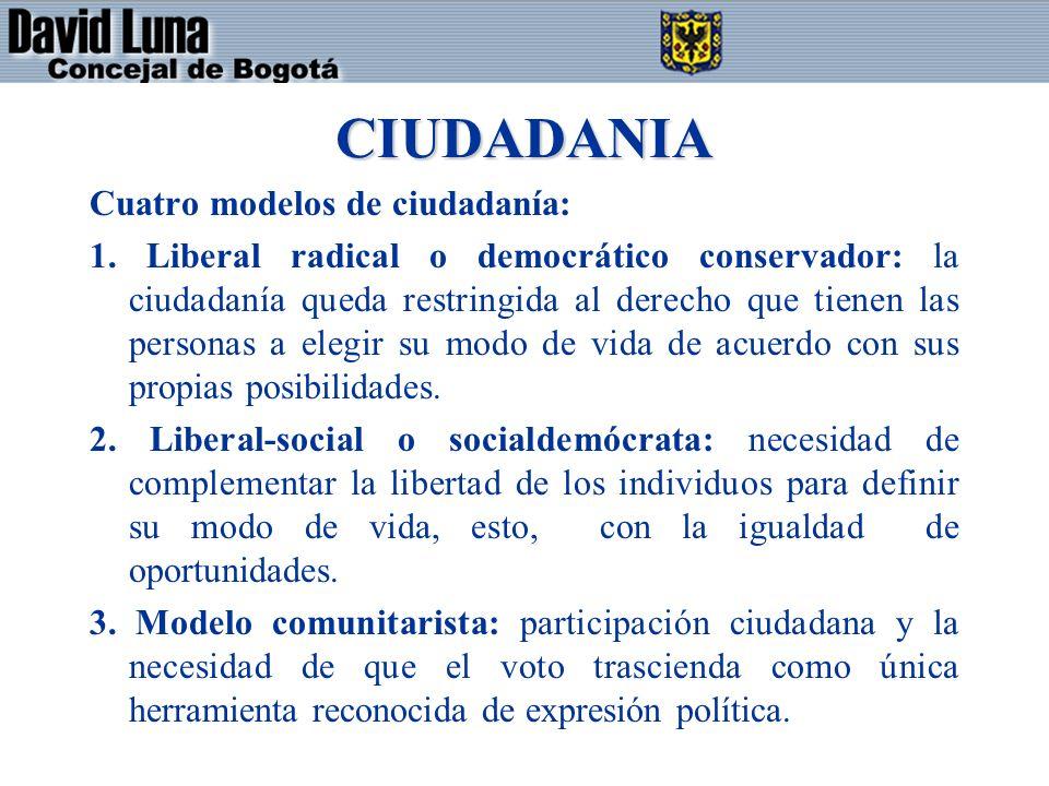CIUDADANIA Cuatro modelos de ciudadanía: