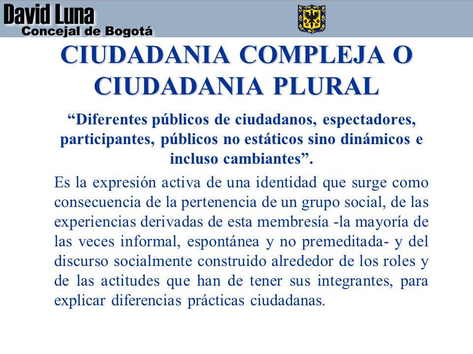 CIUDADANIA COMPLEJA O CIUDADANIA PLURAL