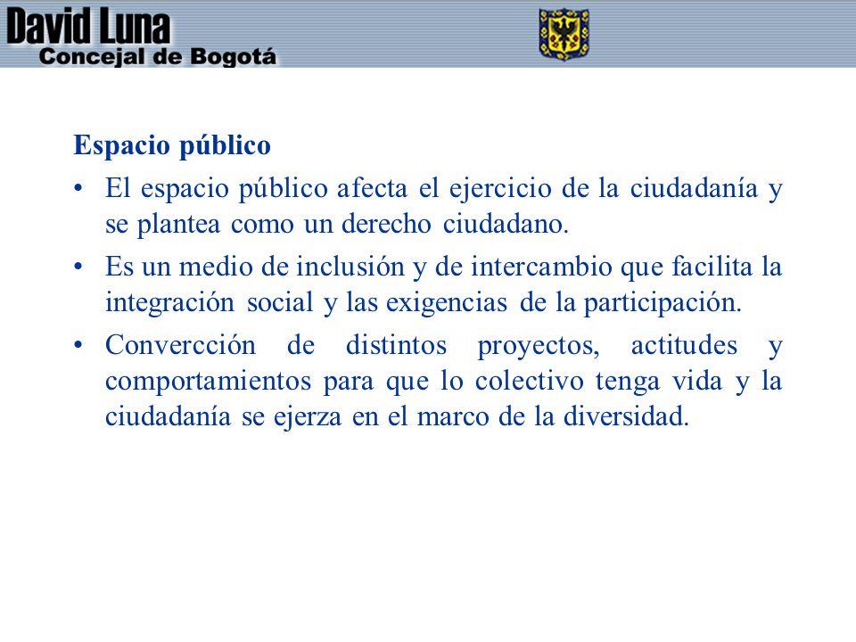Espacio público El espacio público afecta el ejercicio de la ciudadanía y se plantea como un derecho ciudadano.