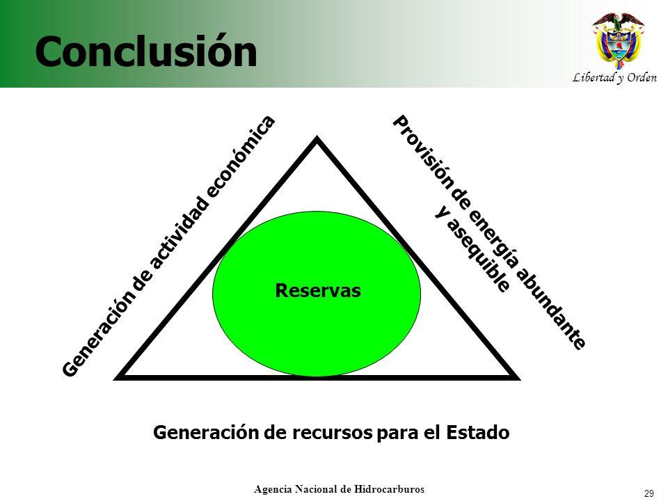 Conclusión Generación de actividad económica
