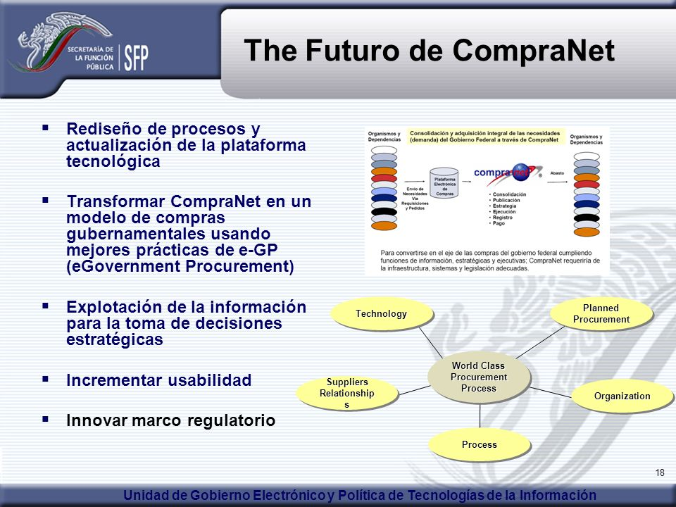 The Futuro de CompraNet
