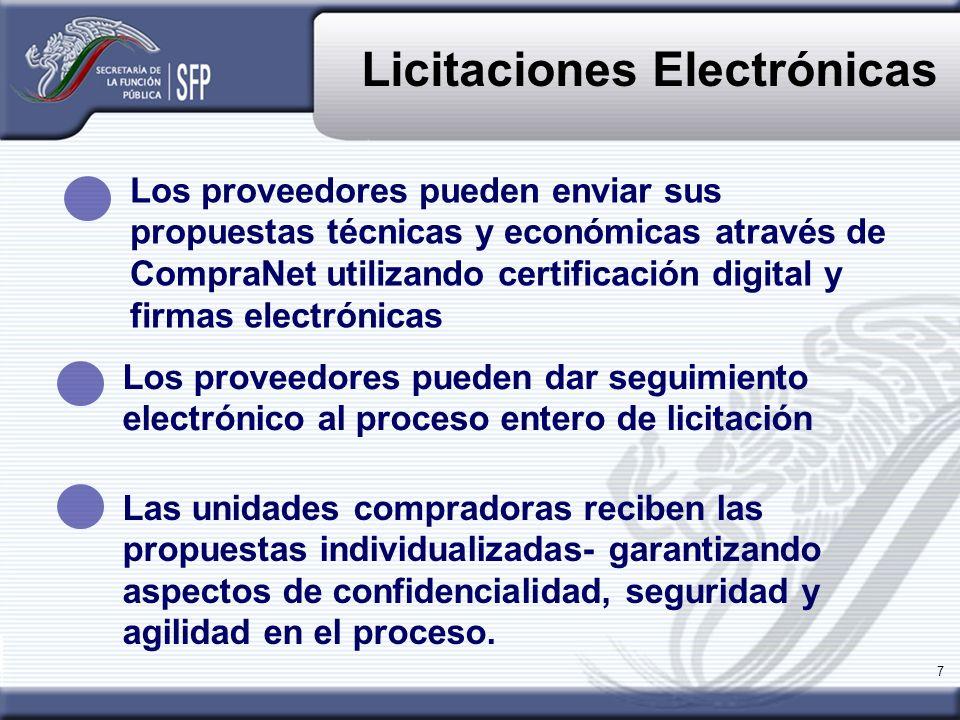 Licitaciones Electrónicas