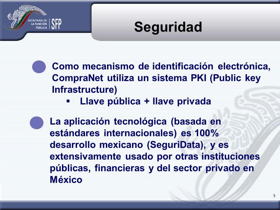 Seguridad Como mecanismo de identificación electrónica,