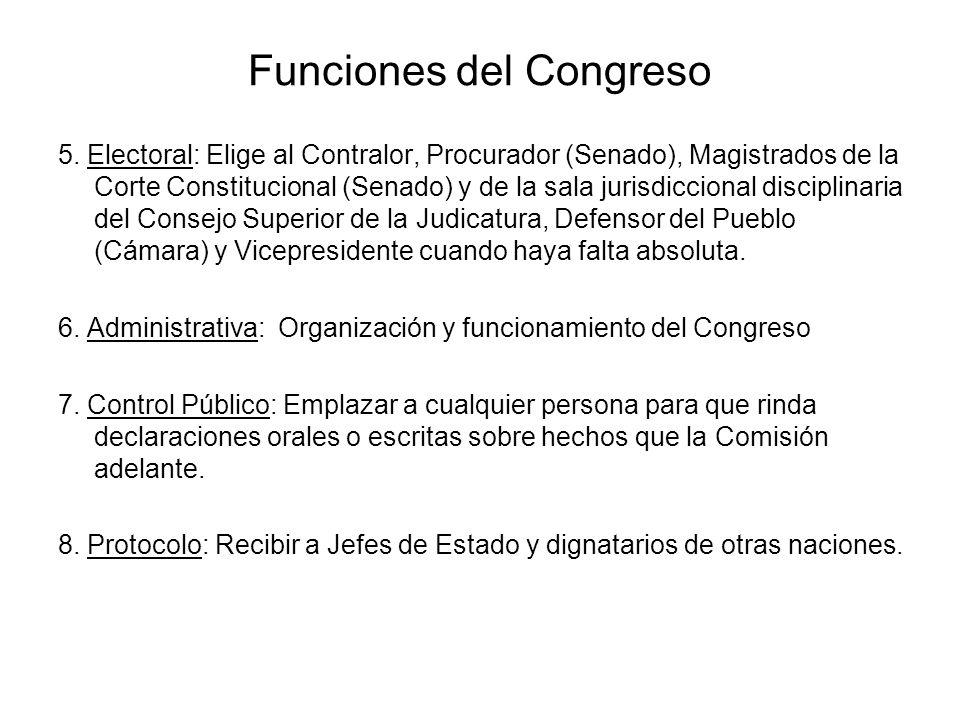 Funciones del Congreso