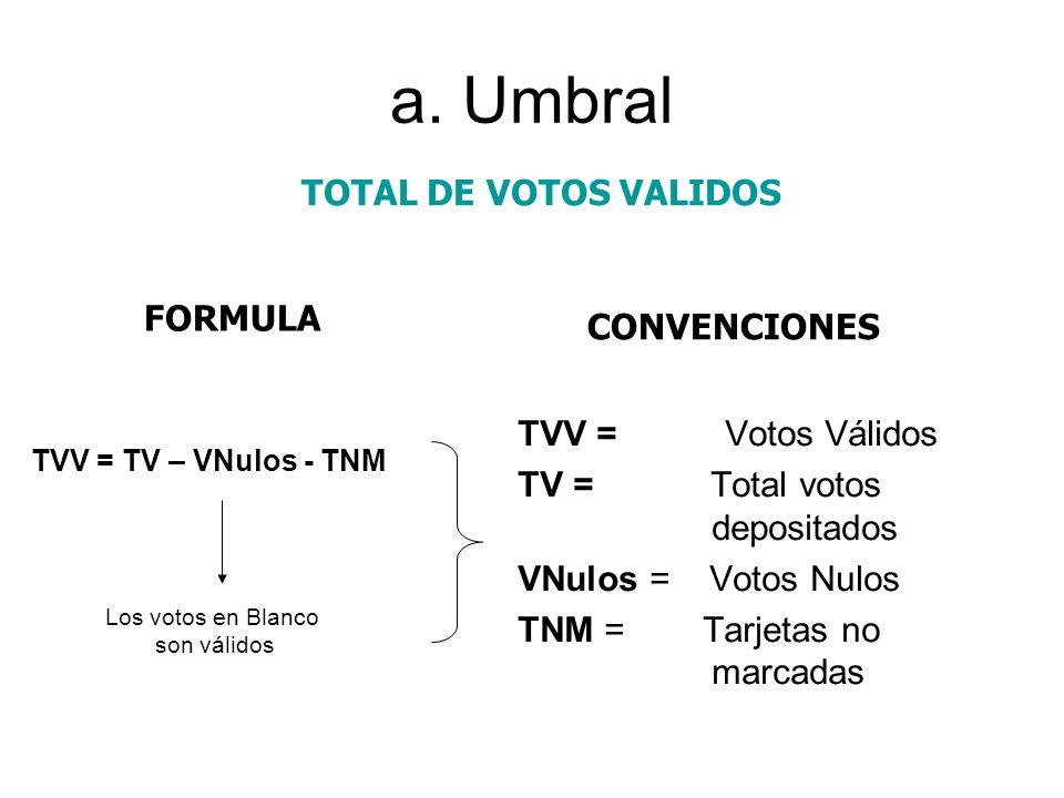 a. Umbral TOTAL DE VOTOS VALIDOS FORMULA CONVENCIONES