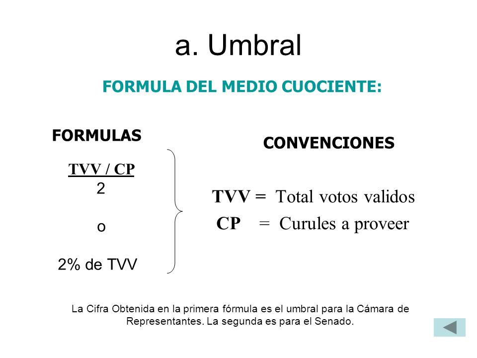 FORMULA DEL MEDIO CUOCIENTE: