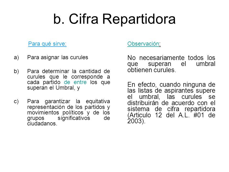 b. Cifra Repartidora Para qué sirve: Para asignar las curules.