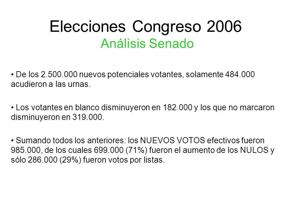 Elecciones Congreso 2006 Análisis Senado