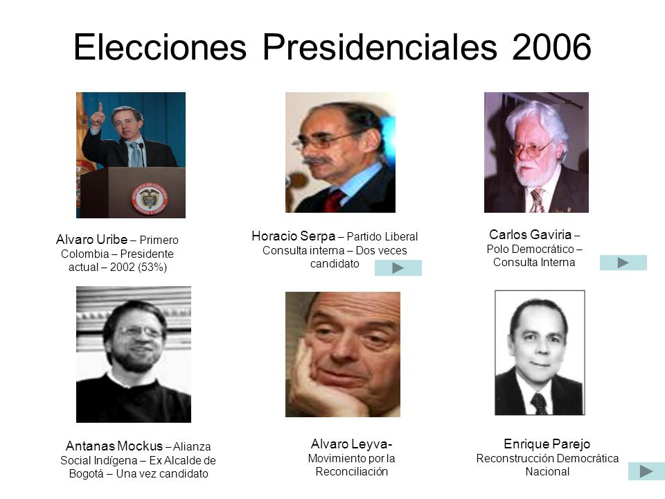 Elecciones Presidenciales 2006
