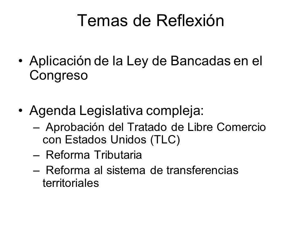 Temas de Reflexión Aplicación de la Ley de Bancadas en el Congreso