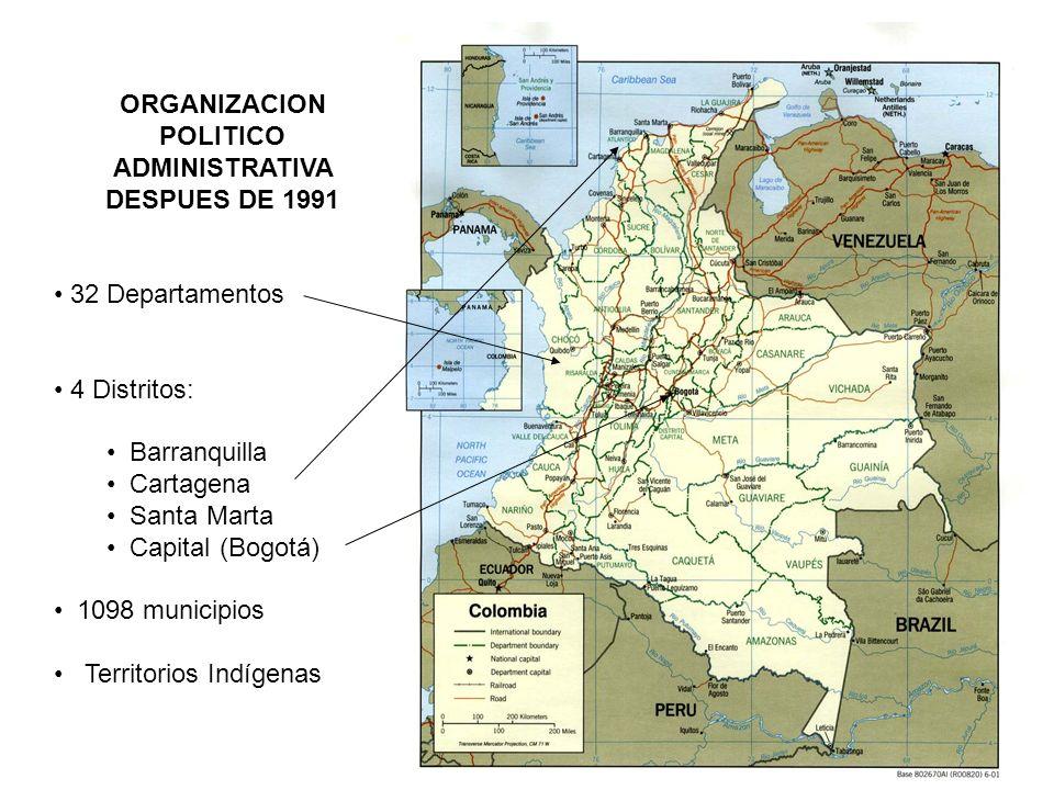 ORGANIZACION POLITICO ADMINISTRATIVA DESPUES DE 1991