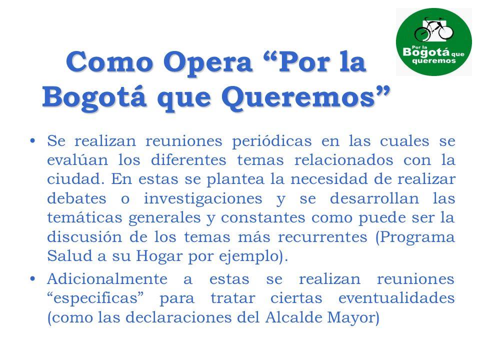 Como Opera Por la Bogotá que Queremos
