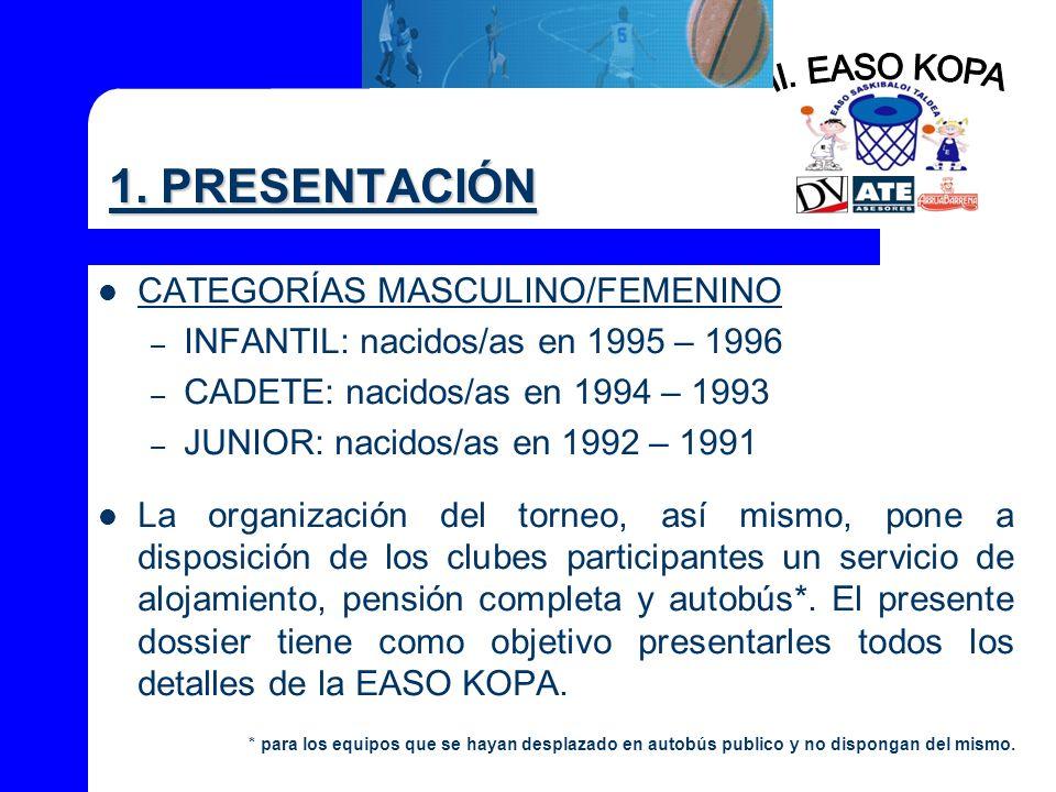 II. EASO KOPA 1. PRESENTACIÓN CATEGORÍAS MASCULINO/FEMENINO