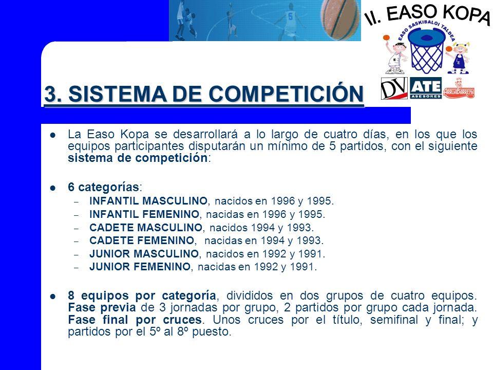 3. SISTEMA DE COMPETICIÓN