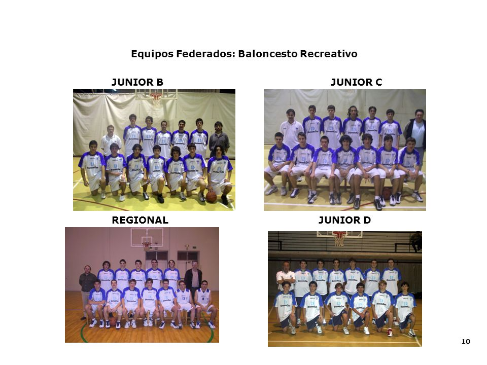 Equipos Federados: Baloncesto Recreativo