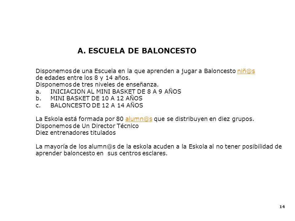 A. ESCUELA DE BALONCESTO
