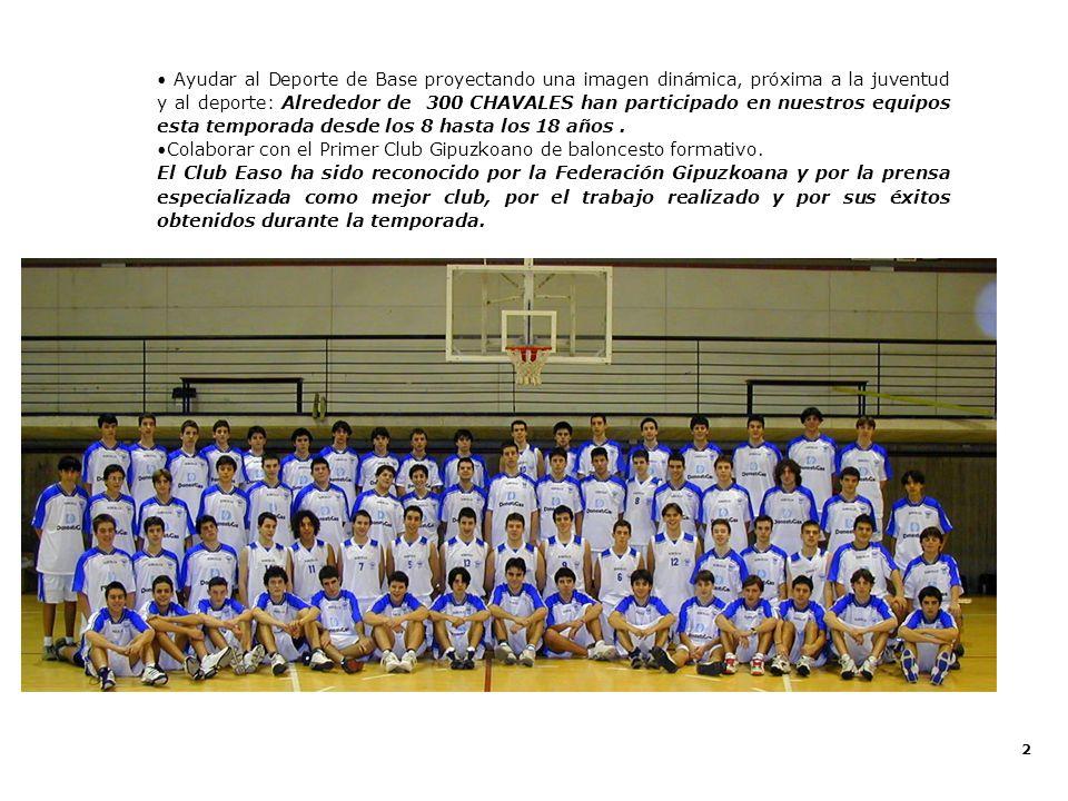 Ayudar al Deporte de Base proyectando una imagen dinámica, próxima a la juventud y al deporte: Alrededor de 300 CHAVALES han participado en nuestros equipos esta temporada desde los 8 hasta los 18 años .
