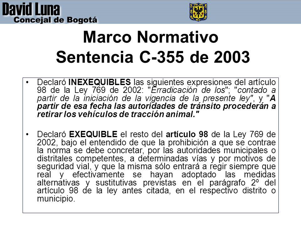 Marco Normativo Sentencia C-355 de 2003