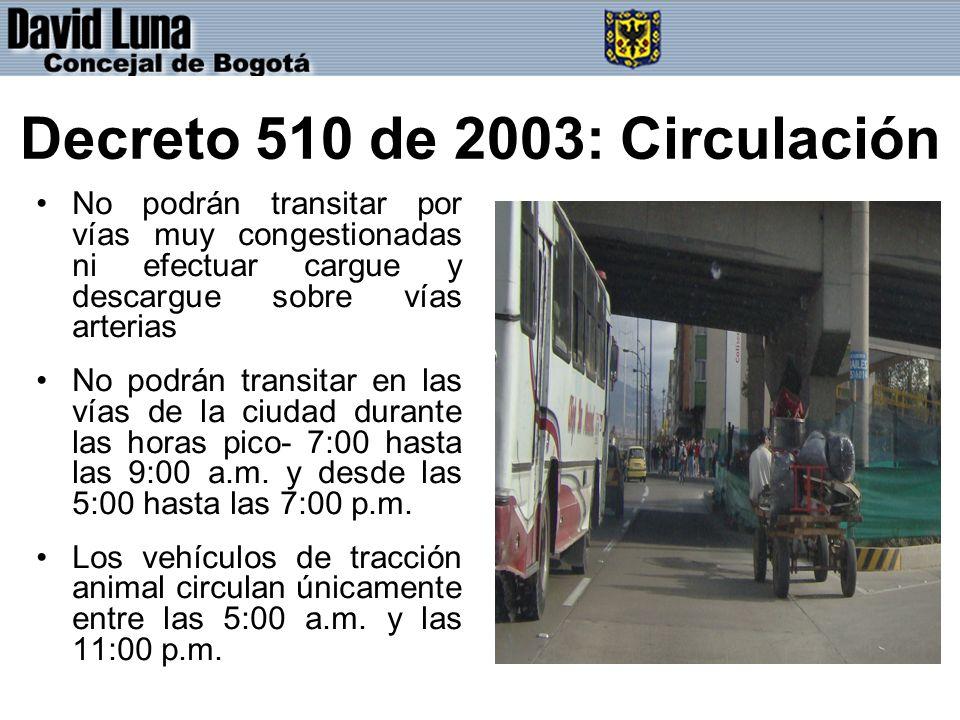 Decreto 510 de 2003: Circulación